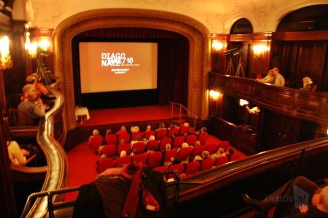 premiery w kinie